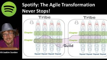 Permalink to: Spotify – The Agile Transformation Never Stops!
