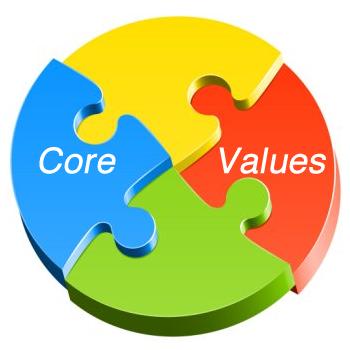 core_value_image