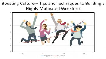 Permalink to: Boosting Culture – Tips and Techniques to Building a Highly Motivated Workforce