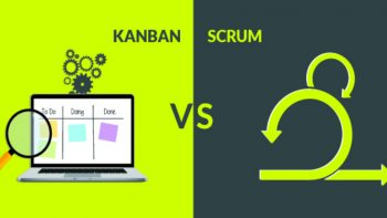 Permalink to: Scrum and Kanban Sitting In a Tree ….