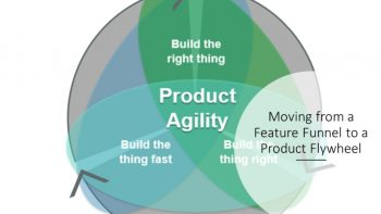 Permalink to: Product Agility: Moving from a Feature Funnel to a Product Flywheel